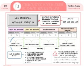 exemple_numeration1