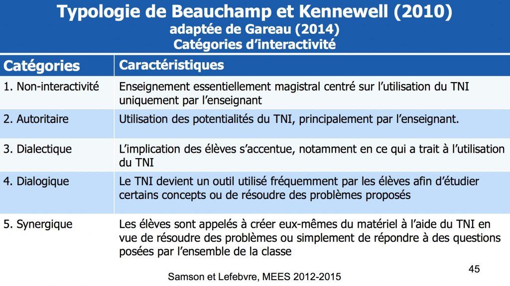 BeauchampKennewell