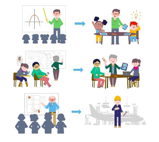 ChallengeU veut faciliter le changement de paradigme de l'éducation