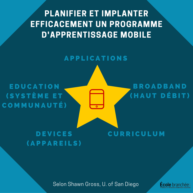 etoileApprentissageMobile